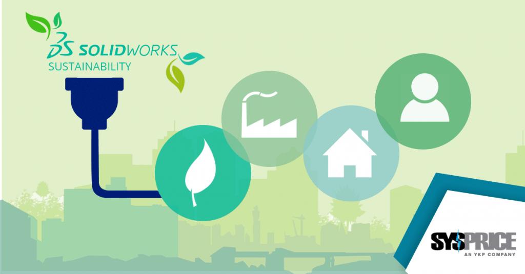 A sustentabilidade aplicada a indústria
