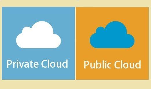 Ambientes em nuvem pública ou privada